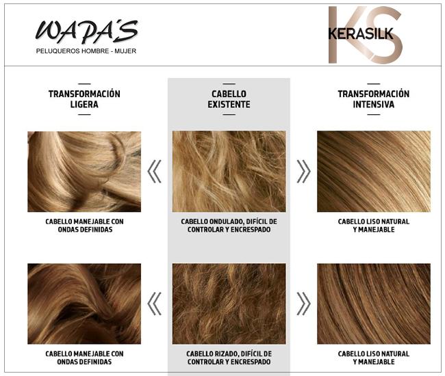 Transformación del cabello - Goldwell Kerasilk
