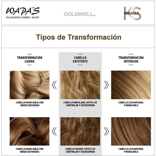 Tipos de transformación para el cabello - keratina