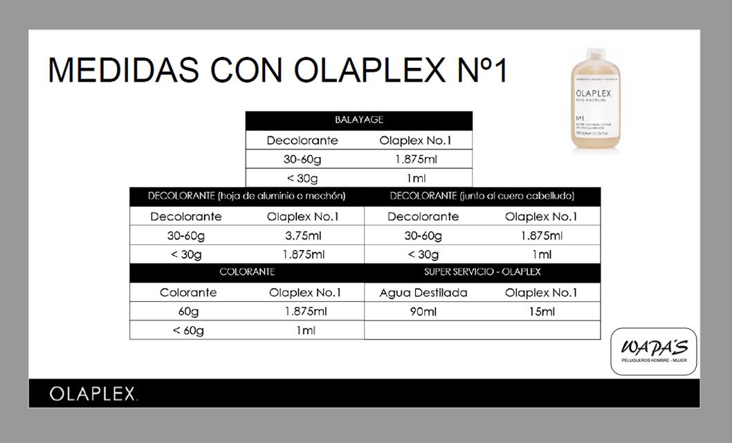 medidas para usar olaplex n 1
